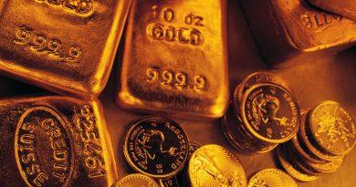 Глобальный рынок золота