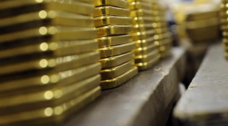 spot gold market
