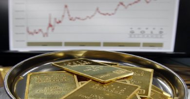 финансовый рынок золота